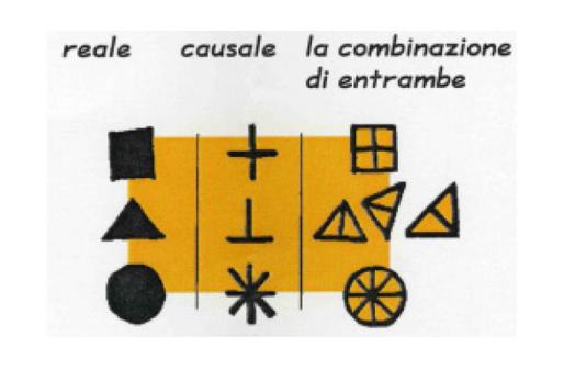 Logo Liceo Botta Ivrea