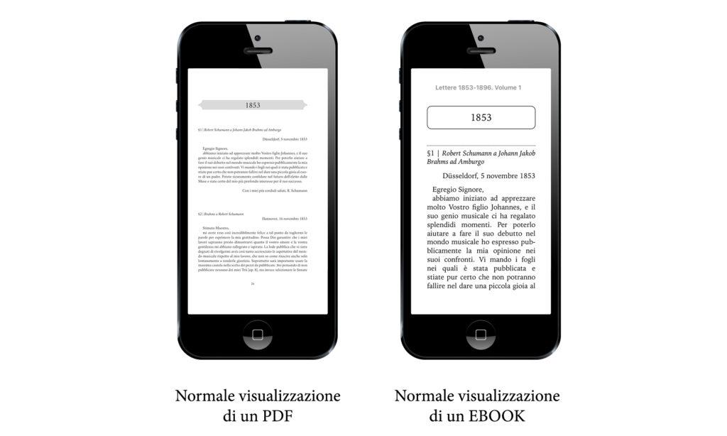PDF vs EBOOK